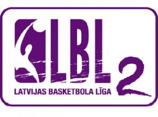 LBL2: apstiprinātas komandas un izspēles sistēma