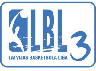 LBL3: apstiprinātas komandas un izspēles sistēma
