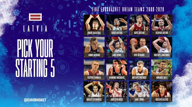 Foto: FIBA EuroBasket